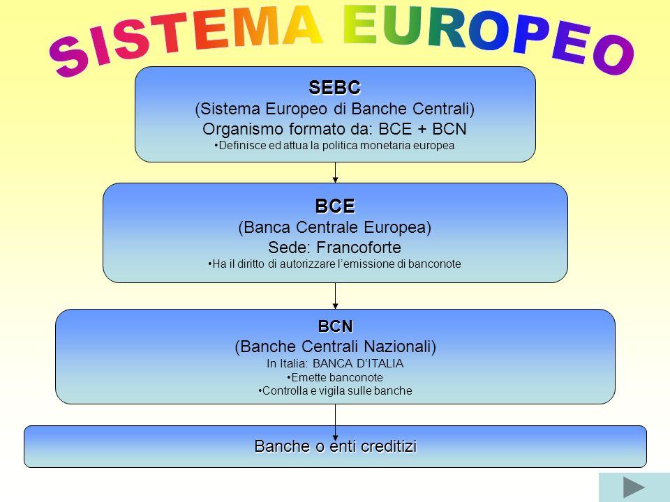 SISTEMA EUROPEO SEBC BCE (Sistema Europeo di Banche Centrali)