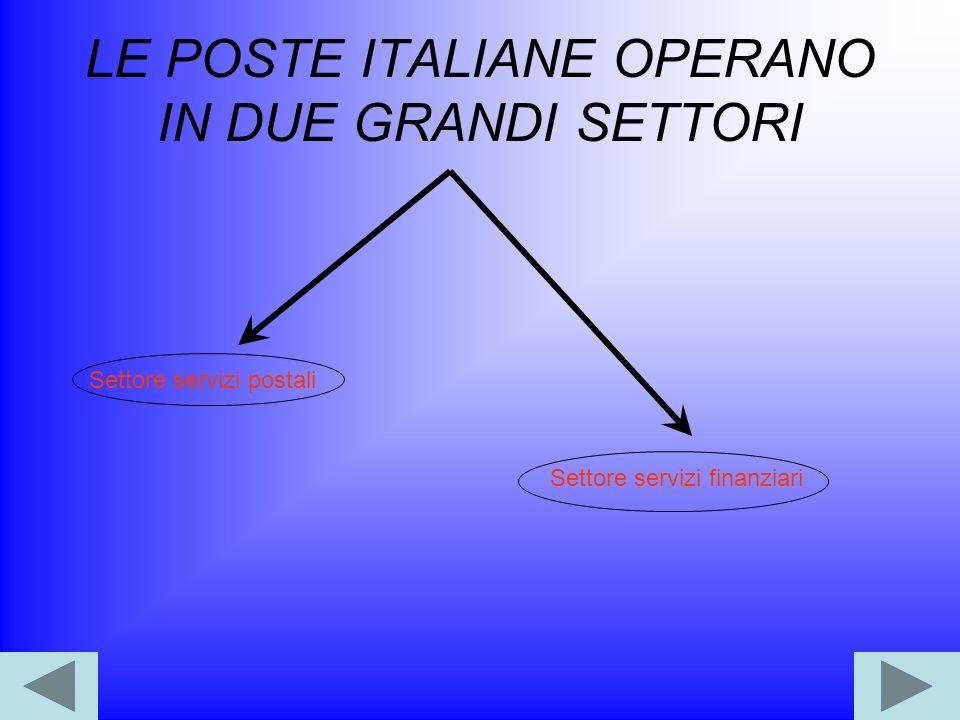 LE POSTE ITALIANE OPERANO IN DUE GRANDI SETTORI