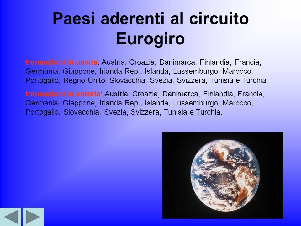 Paesi aderenti al circuito Eurogiro
