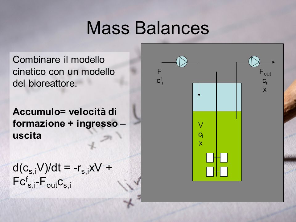 Mass Balances d(cs,iV)/dt = -rs,ixV + Fcfs,i-Foutcs,i