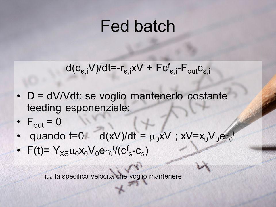 d(cs,iV)/dt=-rs,ixV + Fcfs,i-Foutcs,i