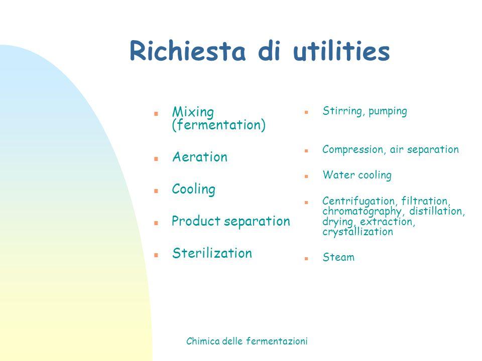 Richiesta di utilities