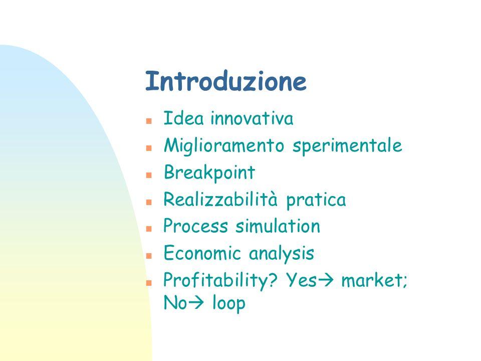 Introduzione Idea innovativa Miglioramento sperimentale Breakpoint