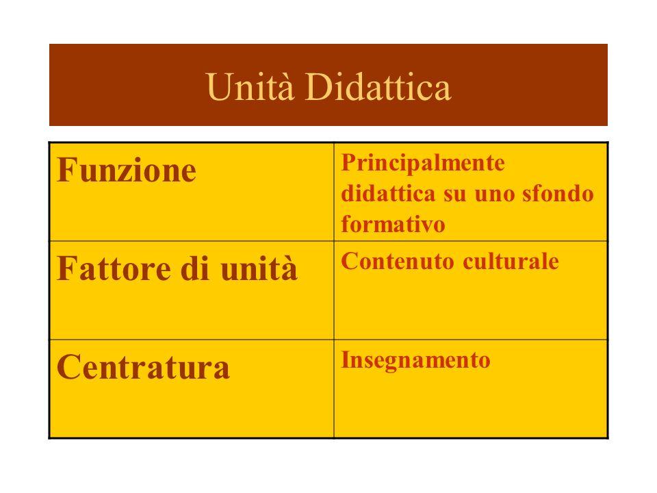 Unità Didattica Funzione Fattore di unità Centratura
