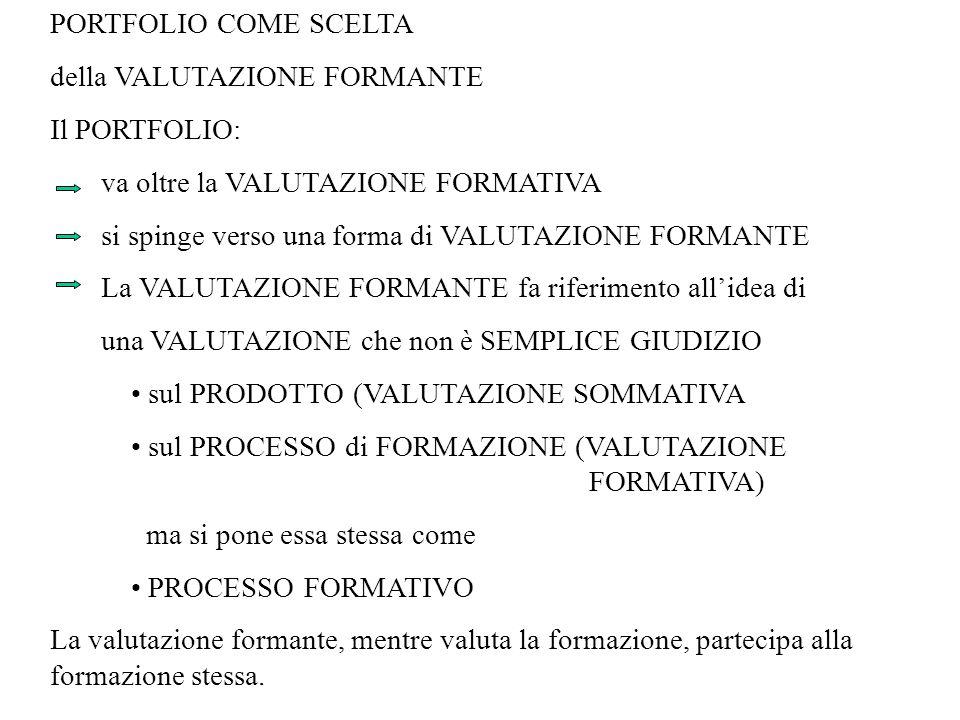 PORTFOLIO COME SCELTA della VALUTAZIONE FORMANTE. Il PORTFOLIO: va oltre la VALUTAZIONE FORMATIVA.