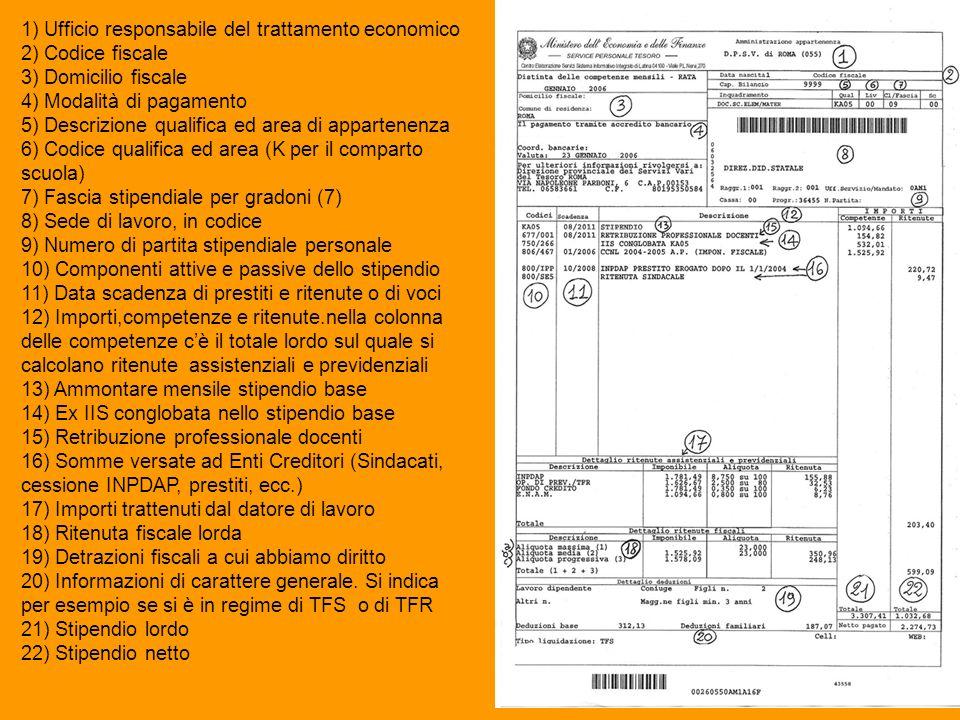 1) Ufficio responsabile del trattamento economico