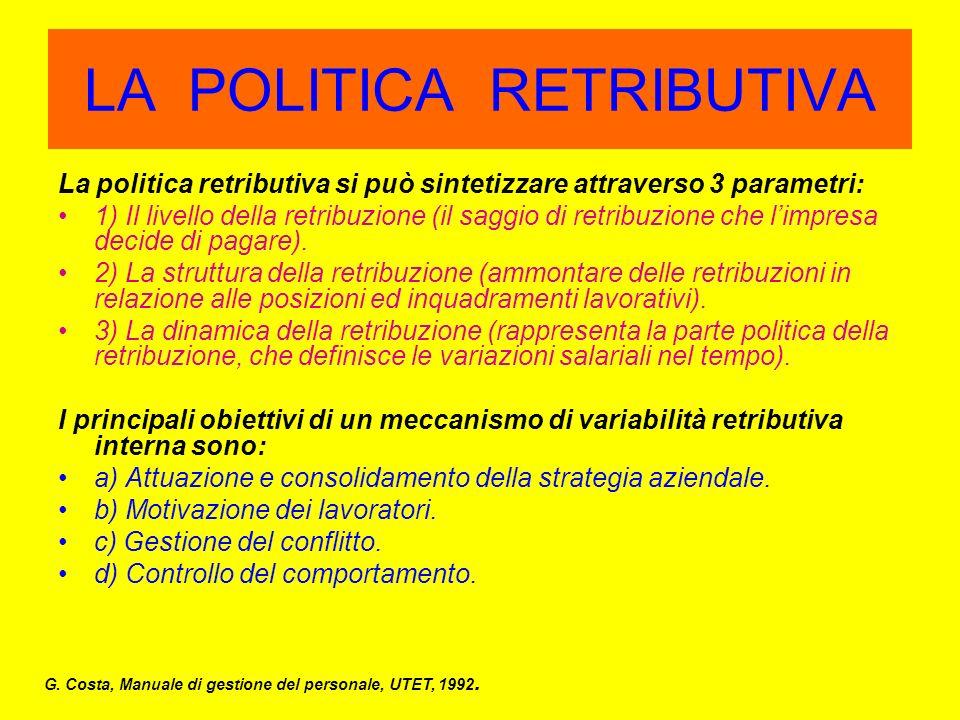 LA POLITICA RETRIBUTIVA