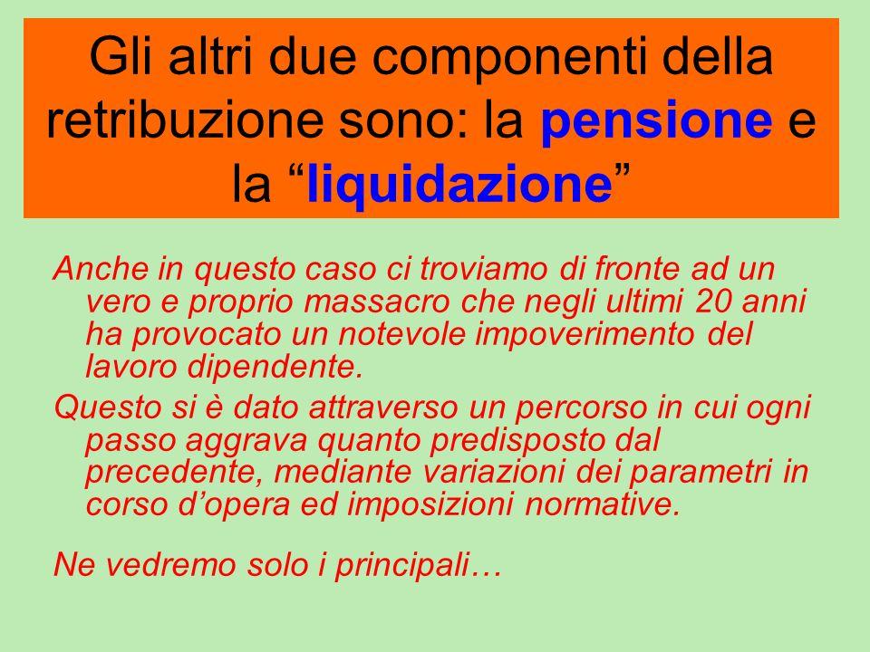 Gli altri due componenti della retribuzione sono: la pensione e la liquidazione