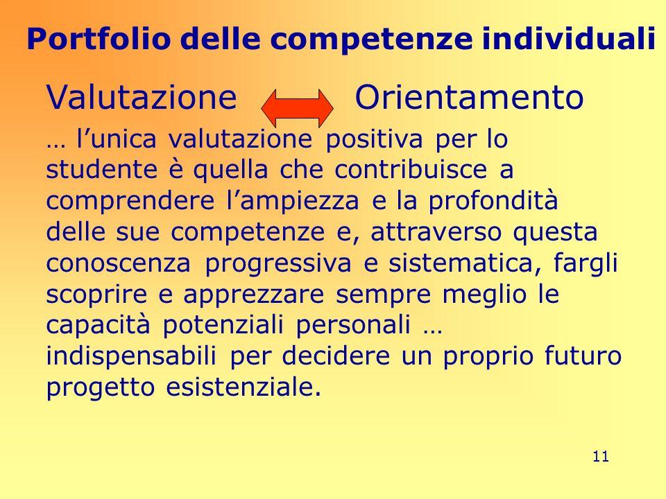 Portfolio delle competenze individuali