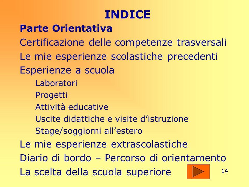INDICE Parte Orientativa Certificazione delle competenze trasversali