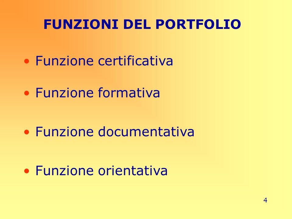 FUNZIONI DEL PORTFOLIO
