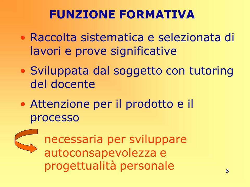 FUNZIONE FORMATIVARaccolta sistematica e selezionata di lavori e prove significative. Sviluppata dal soggetto con tutoring del docente.