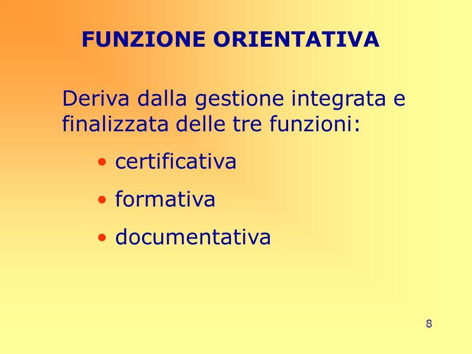 FUNZIONE ORIENTATIVADeriva dalla gestione integrata e finalizzata delle tre funzioni: certificativa.
