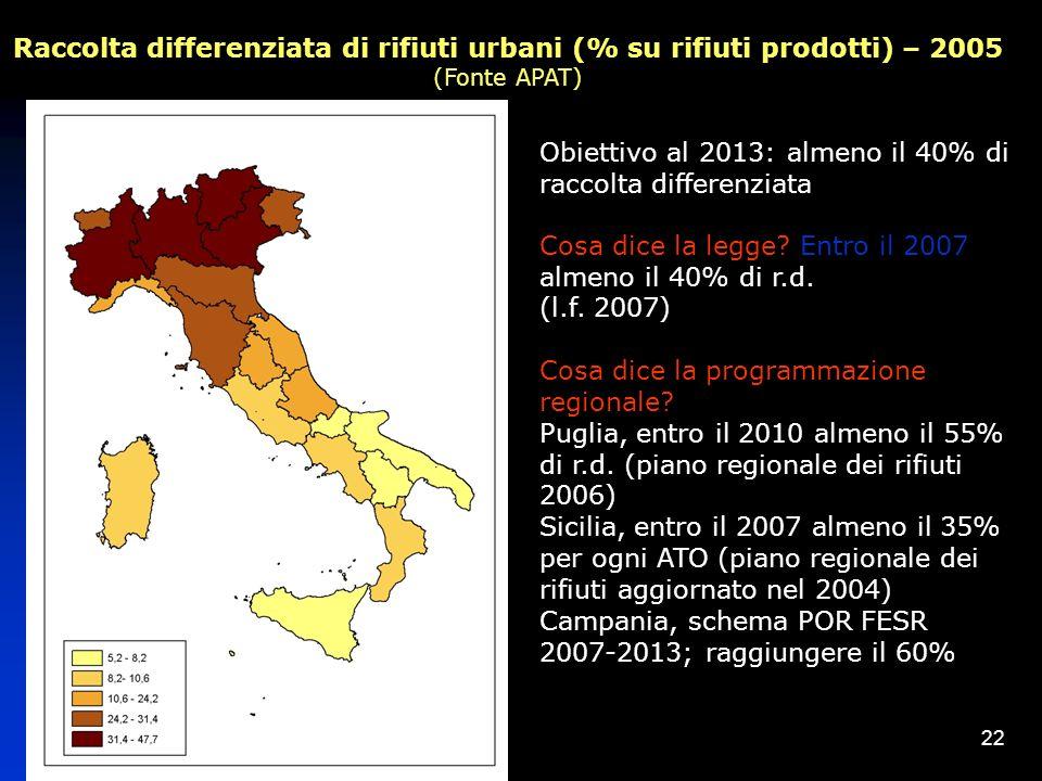 Obiettivo al 2013: almeno il 40% di raccolta differenziata