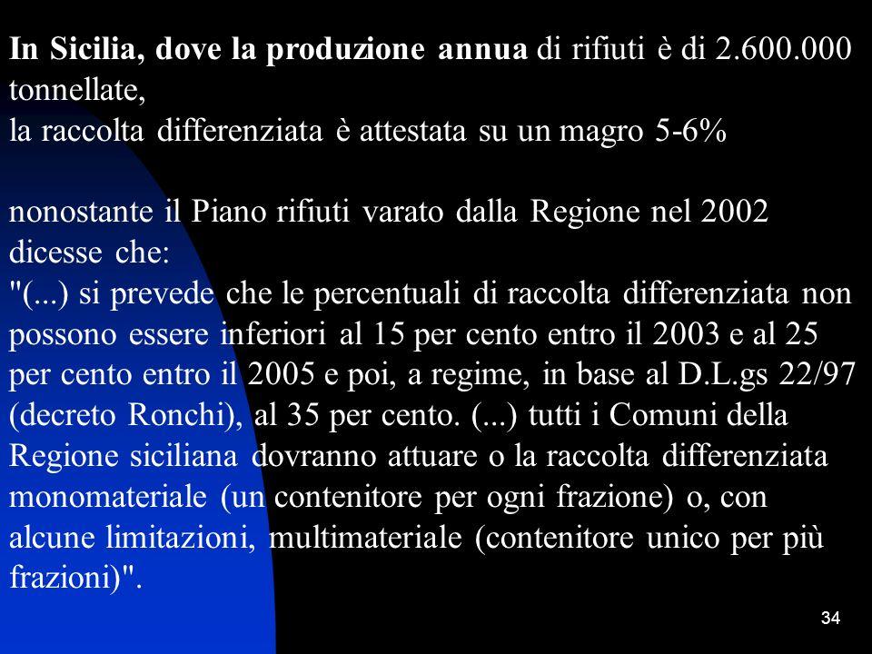In Sicilia, dove la produzione annua di rifiuti è di 2. 600