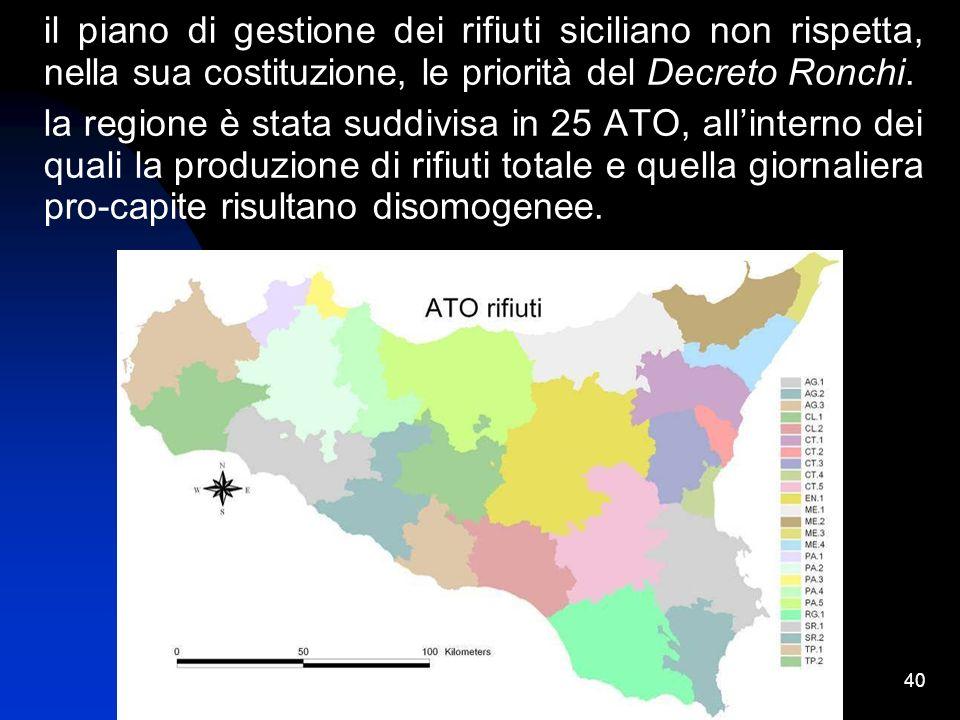 il piano di gestione dei rifiuti siciliano non rispetta, nella sua costituzione, le priorità del Decreto Ronchi.