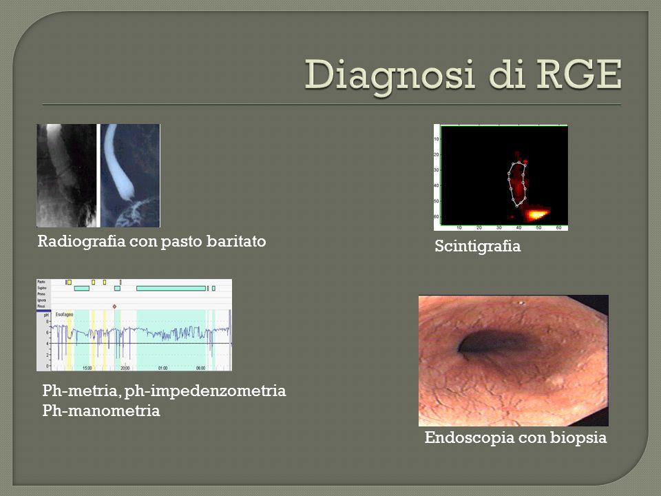 Diagnosi di RGE Radiografia con pasto baritato Scintigrafia