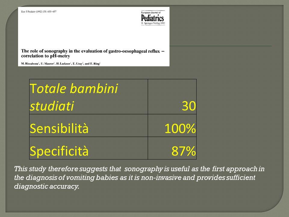 Totale bambini studiati 30 Sensibilità 100% Specificità 87%