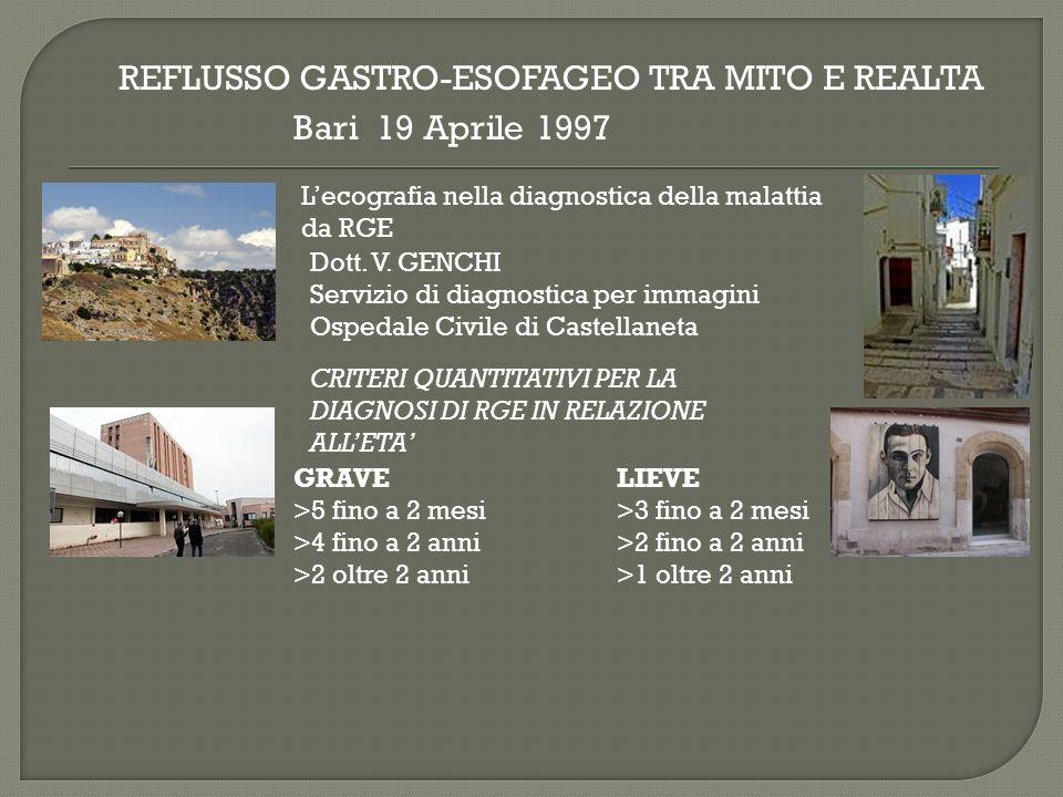 REFLUSSO GASTRO-ESOFAGEO TRA MITO E REALTA Bari 19 Aprile 1997