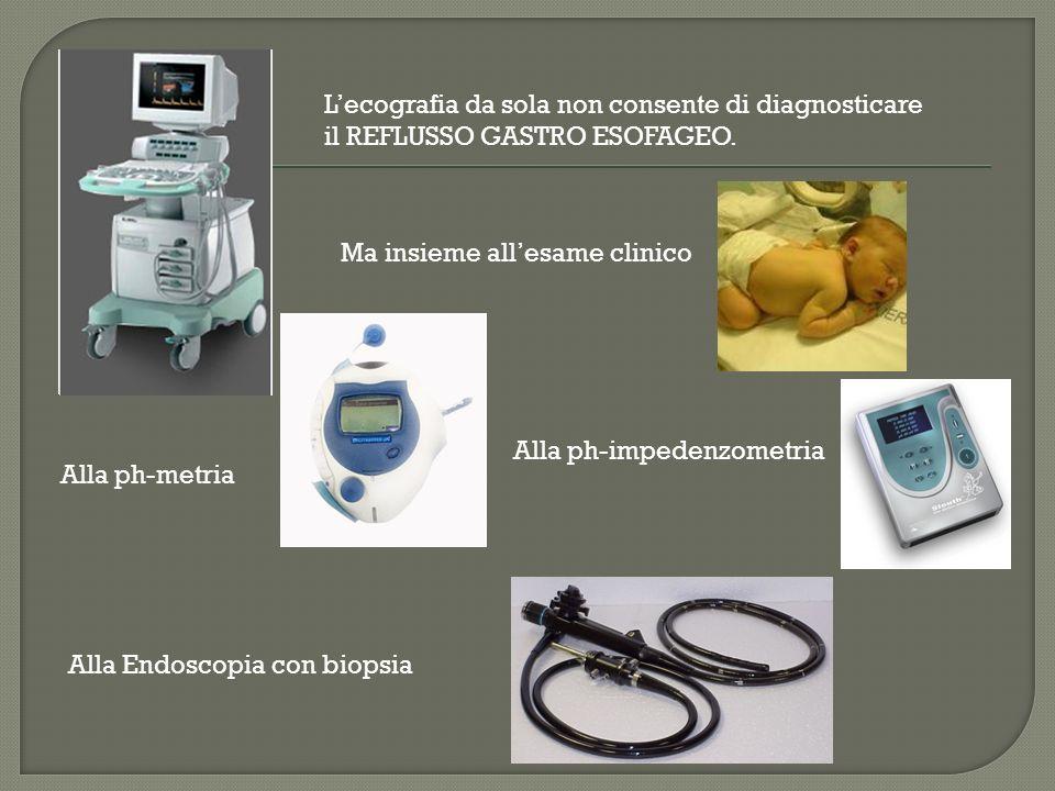 L'ecografia da sola non consente di diagnosticare il REFLUSSO GASTRO ESOFAGEO.