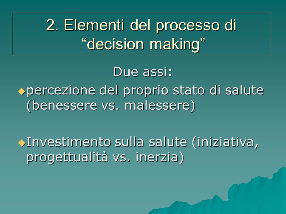 2. Elementi del processo di decision making