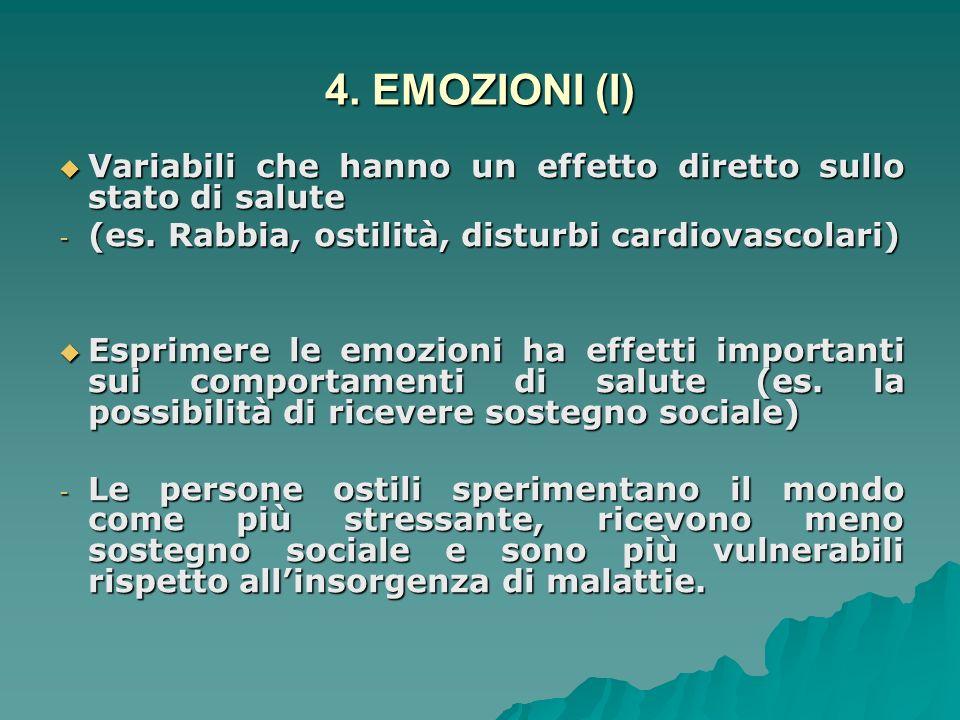 4. EMOZIONI (I) Variabili che hanno un effetto diretto sullo stato di salute. (es. Rabbia, ostilità, disturbi cardiovascolari)