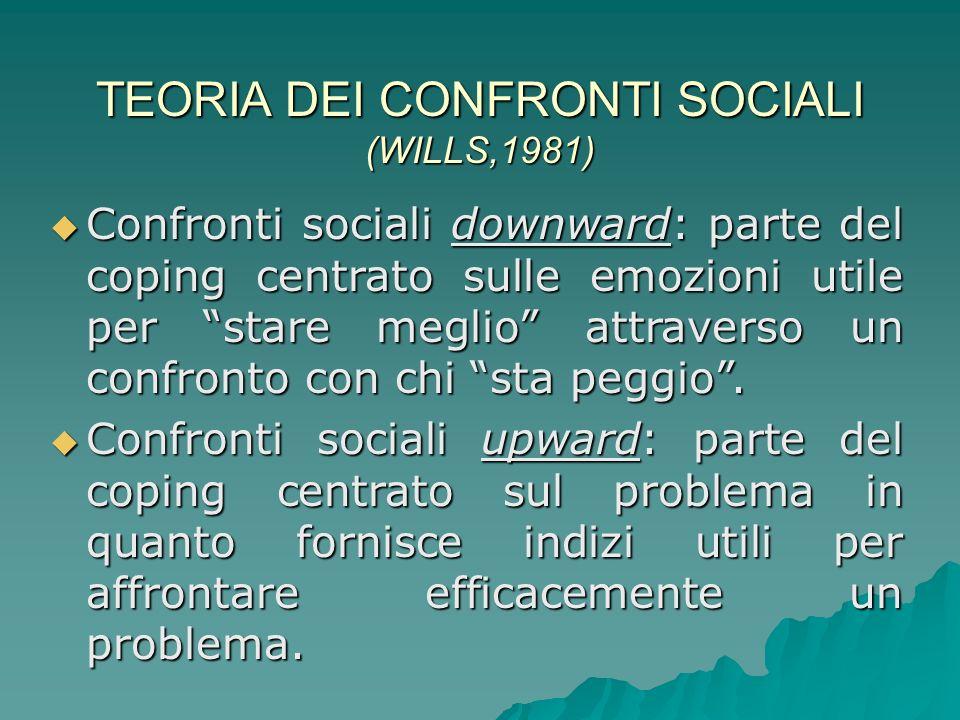 TEORIA DEI CONFRONTI SOCIALI (WILLS,1981)