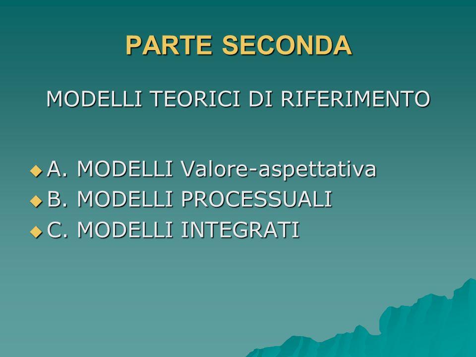 PARTE SECONDA MODELLI TEORICI DI RIFERIMENTO