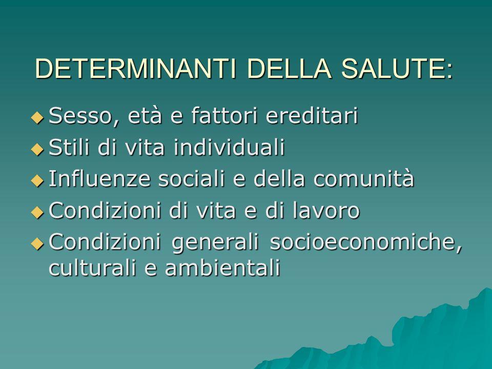 DETERMINANTI DELLA SALUTE: