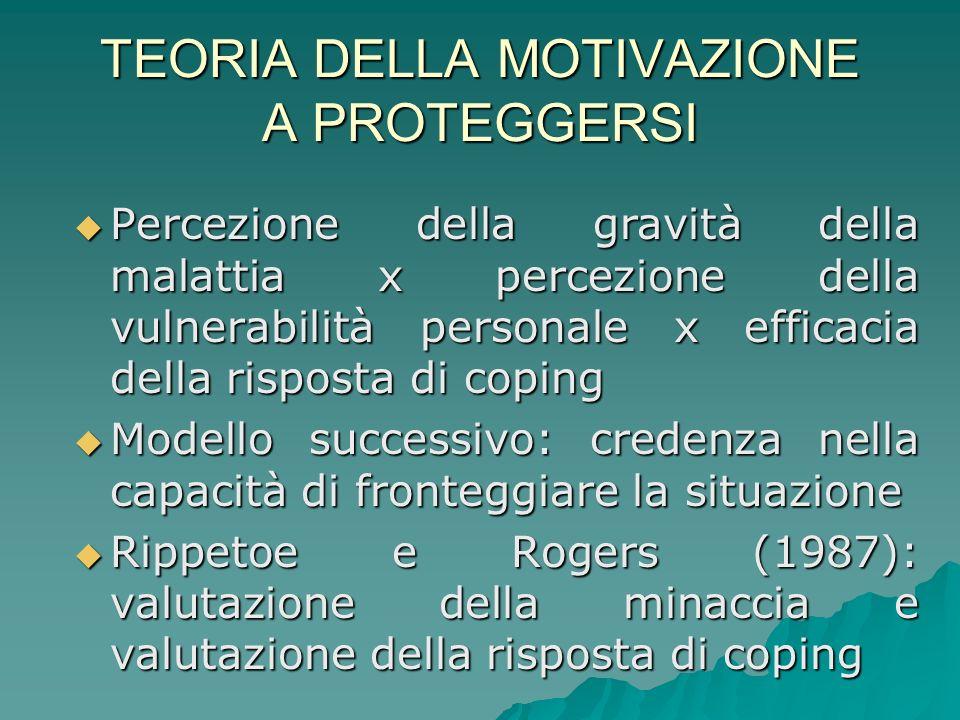 TEORIA DELLA MOTIVAZIONE A PROTEGGERSI