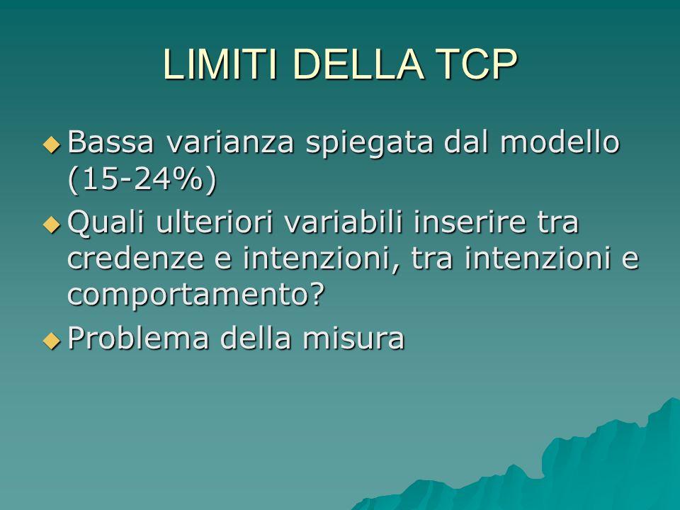 LIMITI DELLA TCP Bassa varianza spiegata dal modello (15-24%)