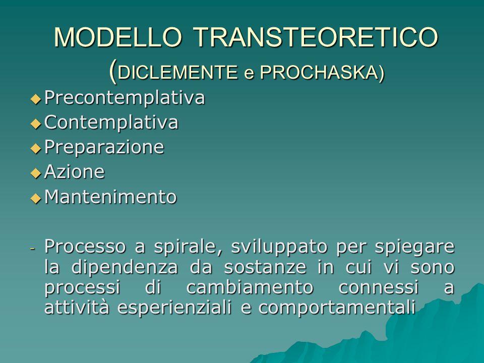 MODELLO TRANSTEORETICO (DICLEMENTE e PROCHASKA)
