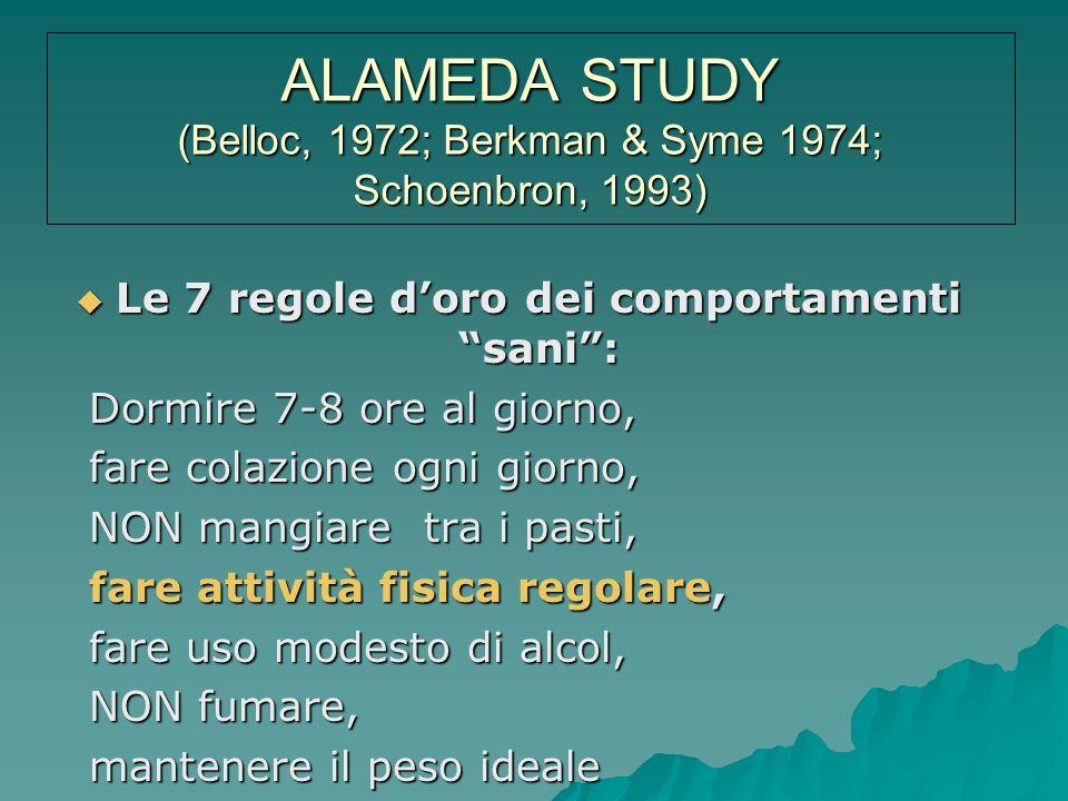 ALAMEDA STUDY (Belloc, 1972; Berkman & Syme 1974; Schoenbron, 1993)