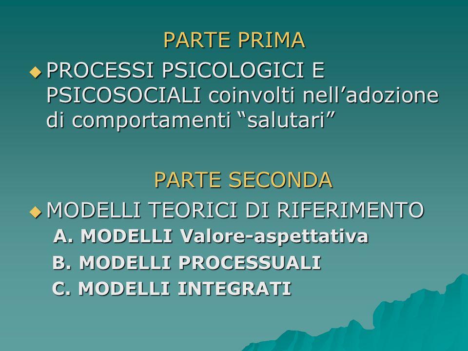 MODELLI TEORICI DI RIFERIMENTO A. MODELLI Valore-aspettativa