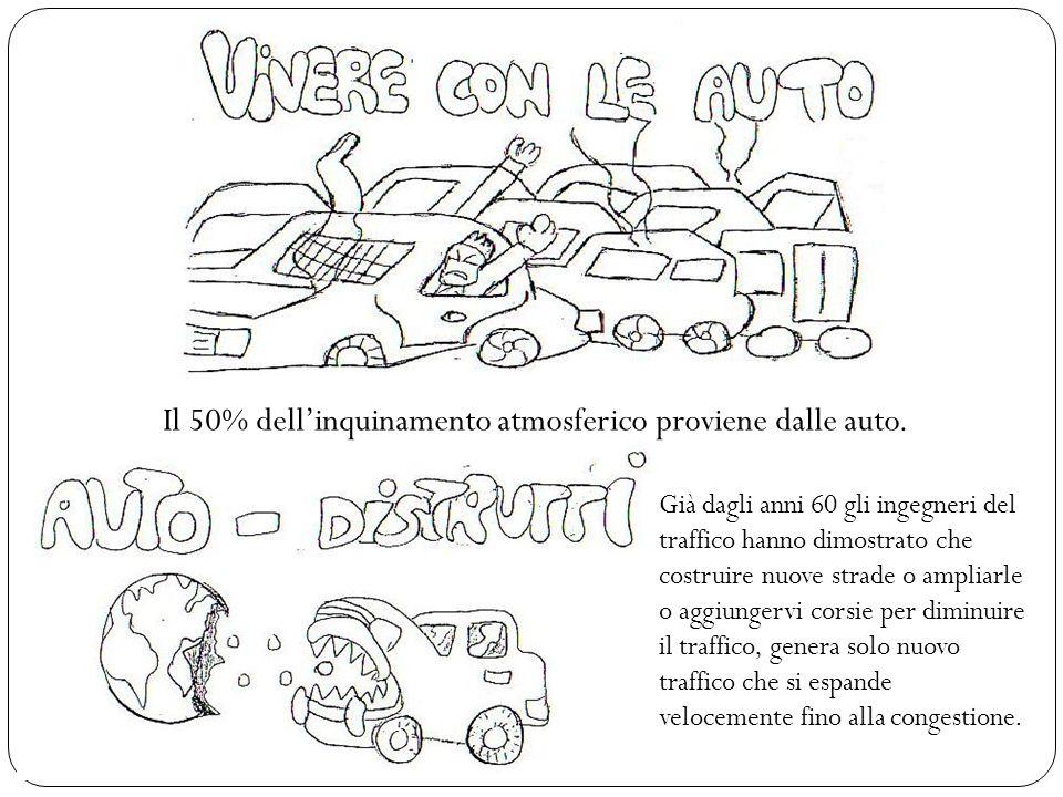 Il 50% dell'inquinamento atmosferico proviene dalle auto.