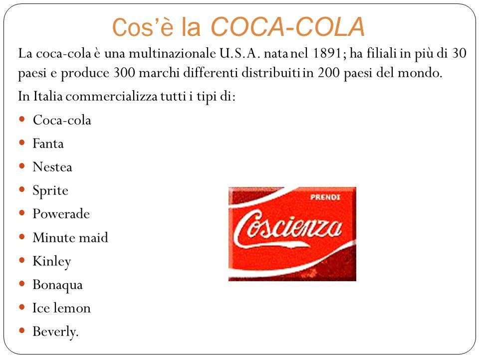 Cos'è la COCA-COLA