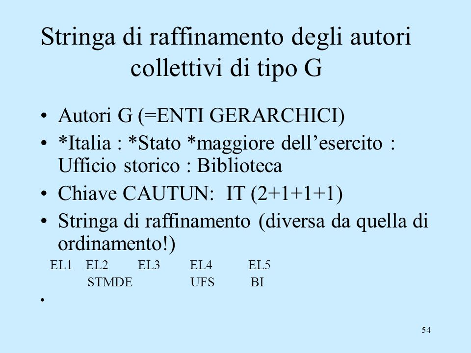 Stringa di raffinamento degli autori collettivi di tipo G