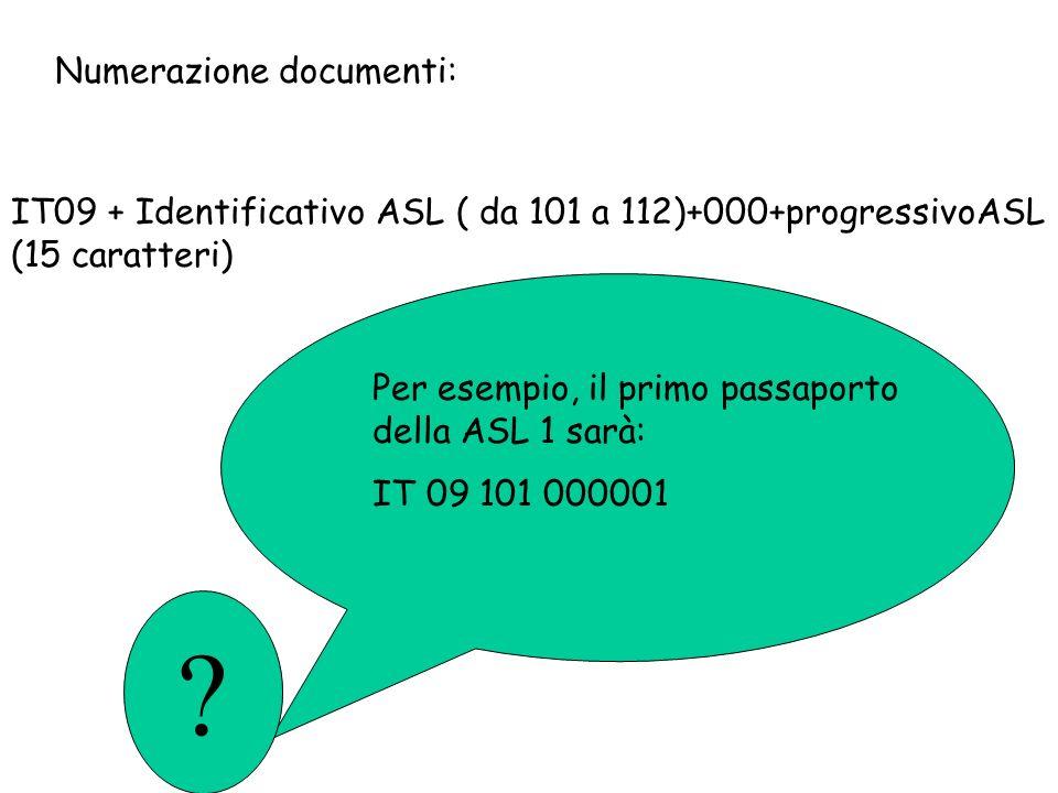 Numerazione documenti: