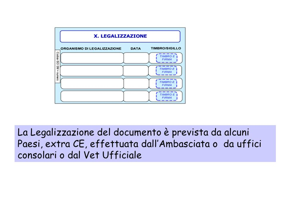 La Legalizzazione del documento è prevista da alcuni Paesi, extra CE, effettuata dall'Ambasciata o da uffici consolari o dal Vet Ufficiale