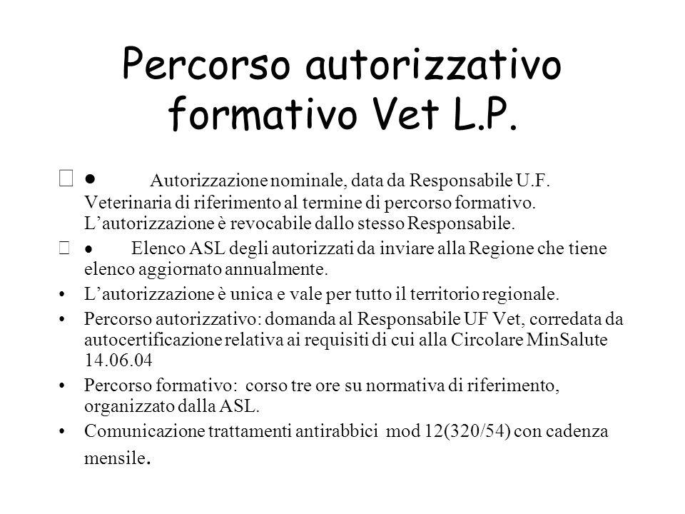 Percorso autorizzativo formativo Vet L.P.