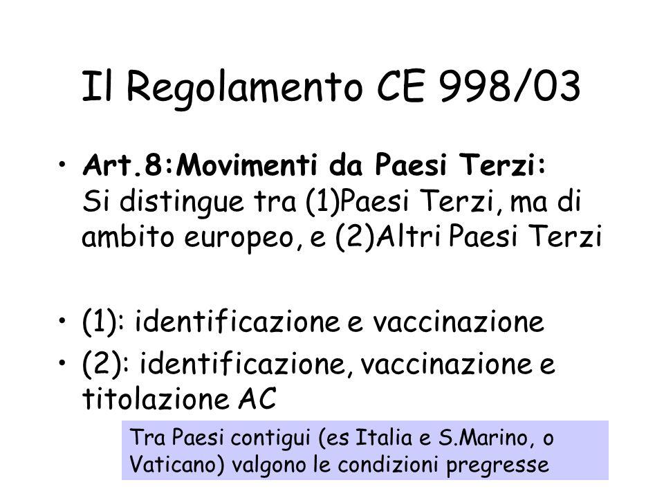 Il Regolamento CE 998/03 Art.8:Movimenti da Paesi Terzi: Si distingue tra (1)Paesi Terzi, ma di ambito europeo, e (2)Altri Paesi Terzi.