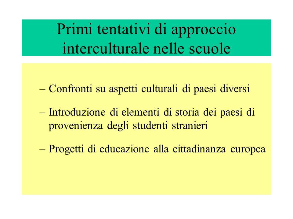 Primi tentativi di approccio interculturale nelle scuole