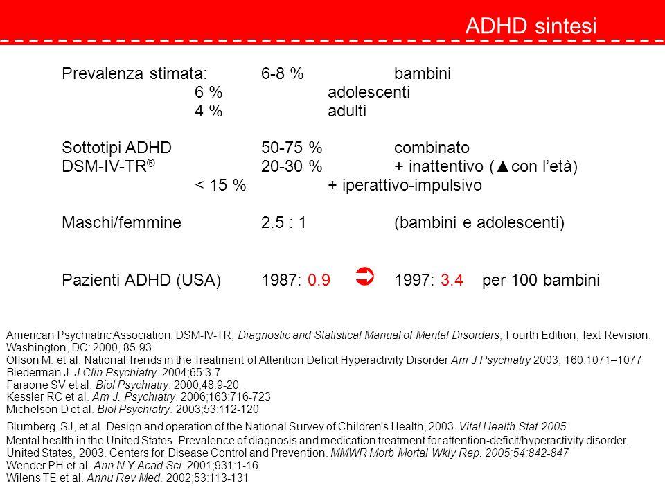 ADHD sintesi Prevalenza stimata: 6-8 % bambini 6 % adolescenti