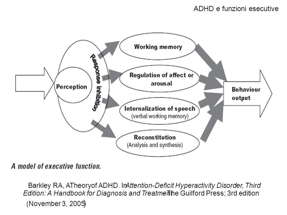 ) ADHD e funzioni esecutive Barkley RA, A Theory of ADHD. In