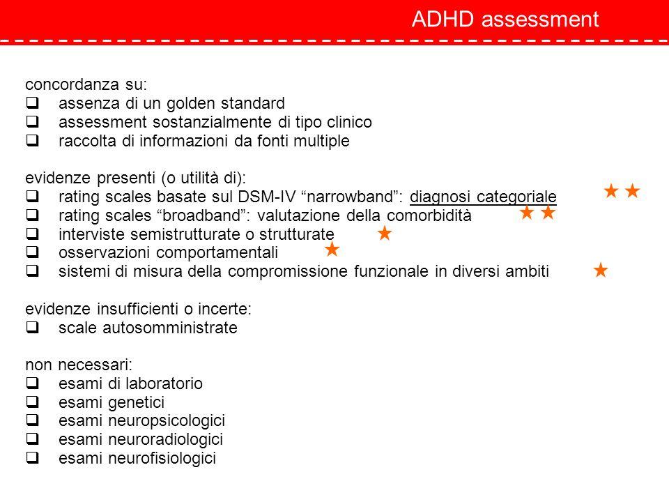 ADHD assessment concordanza su: assenza di un golden standard