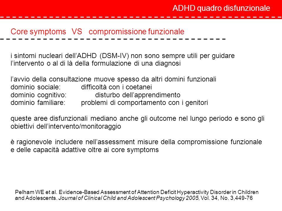 ADHD quadro disfunzionale