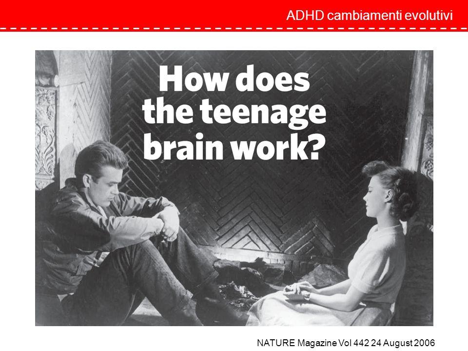 ADHD cambiamenti evolutivi