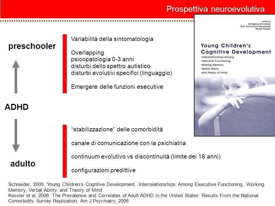 Prospettiva neuroevolutiva