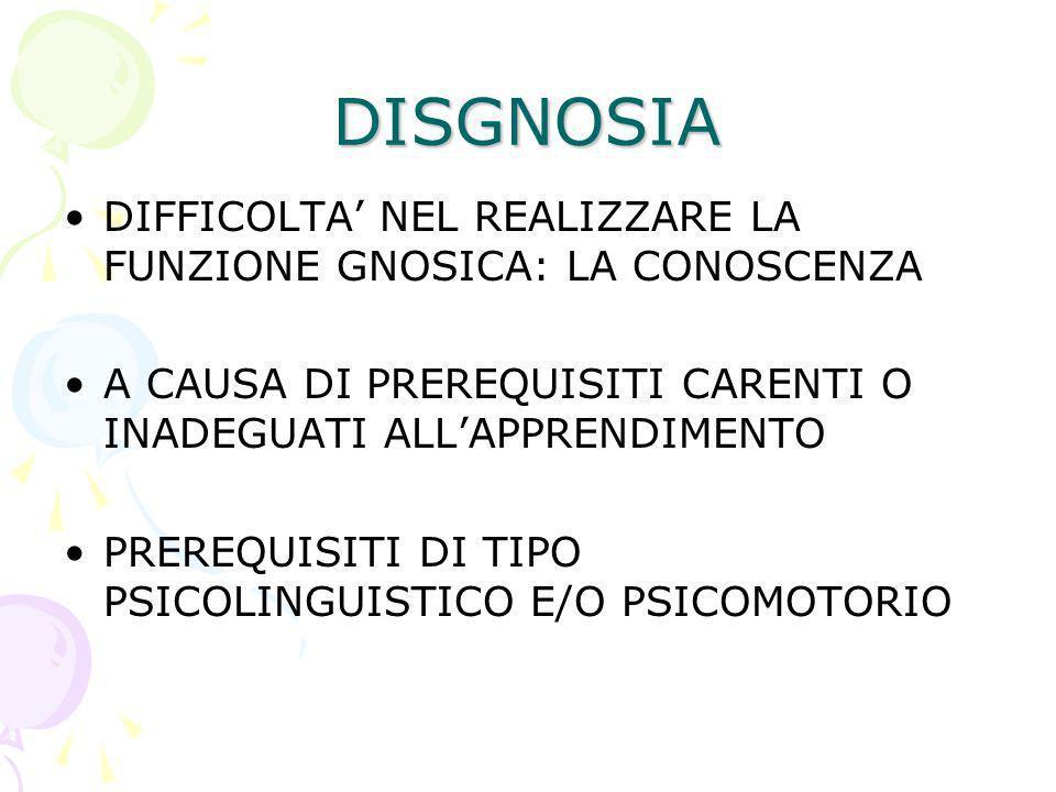 DISGNOSIADIFFICOLTA' NEL REALIZZARE LA FUNZIONE GNOSICA: LA CONOSCENZA. A CAUSA DI PREREQUISITI CARENTI O INADEGUATI ALL'APPRENDIMENTO.