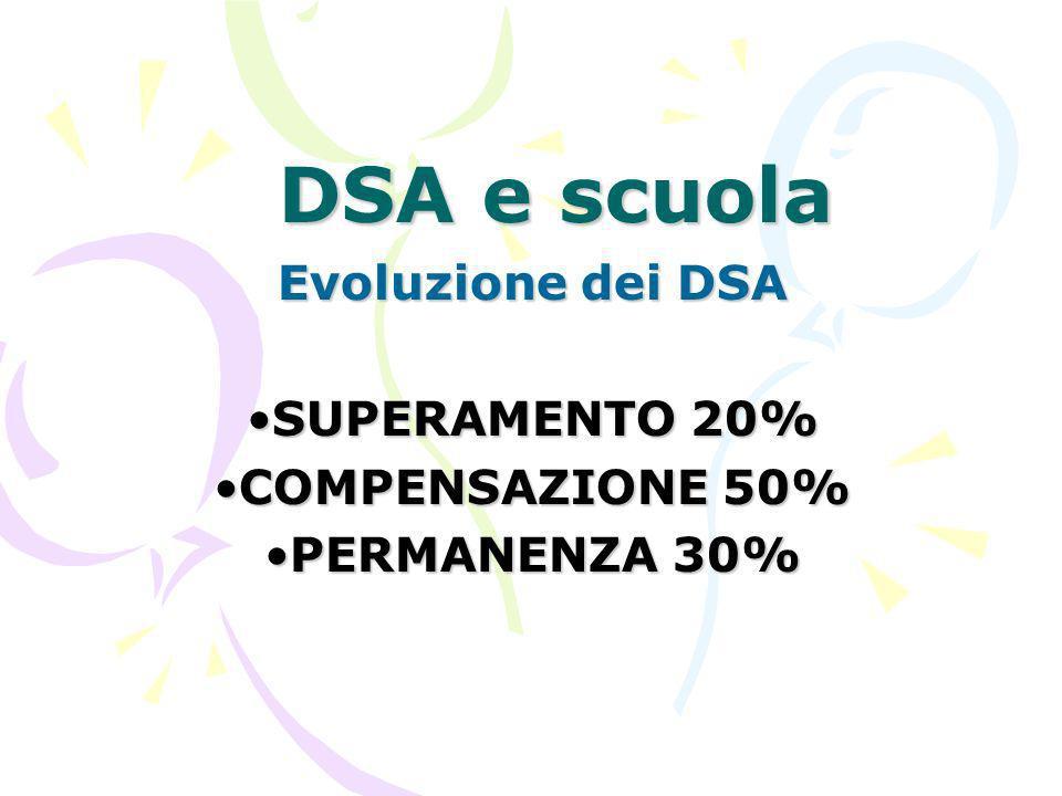 Evoluzione dei DSA SUPERAMENTO 20% COMPENSAZIONE 50% PERMANENZA 30%